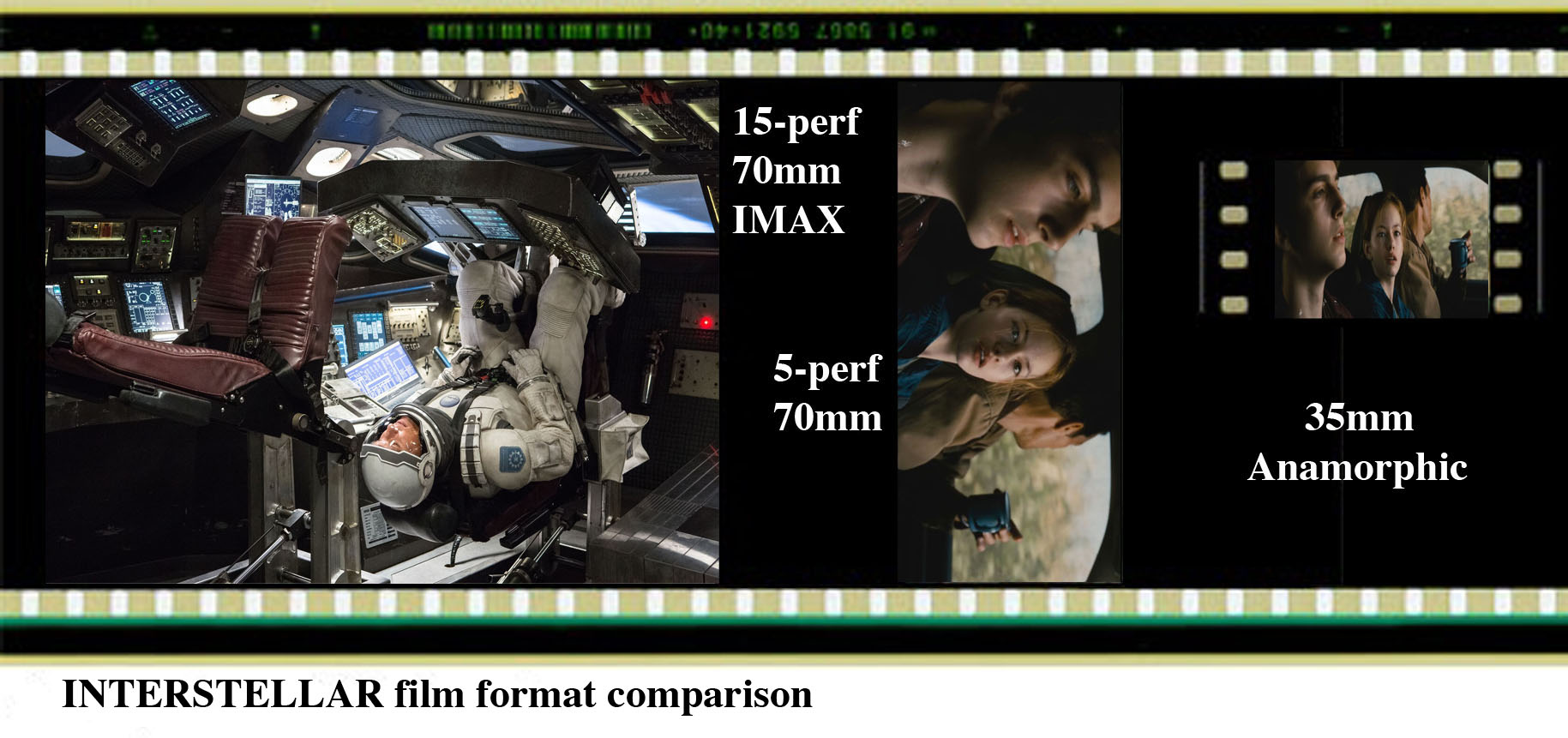 film comparison Aside from the size difference between 35mm and medium format, medium format film has 4 times the surface of a 35mm film and can be enlarged significantly without losing quality.