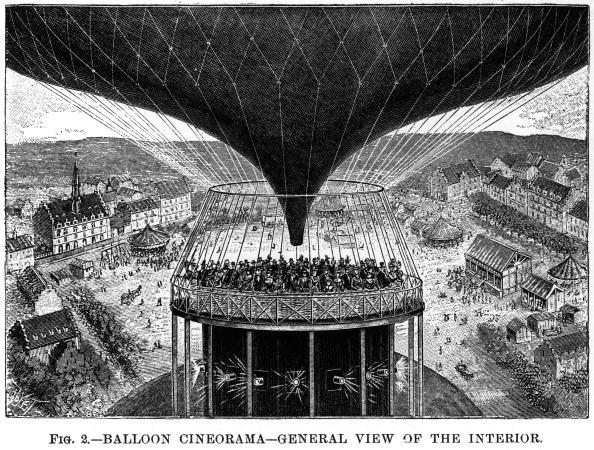 Raoul Grimoin-Sanson's balloon Cineorama, 1900.