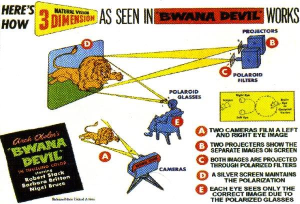 See Bwana work