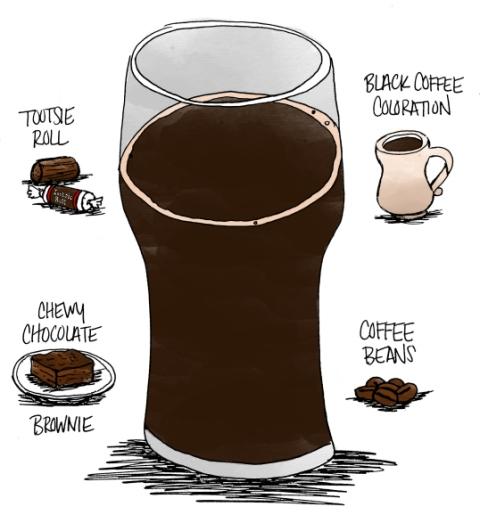 CoffeeBrown