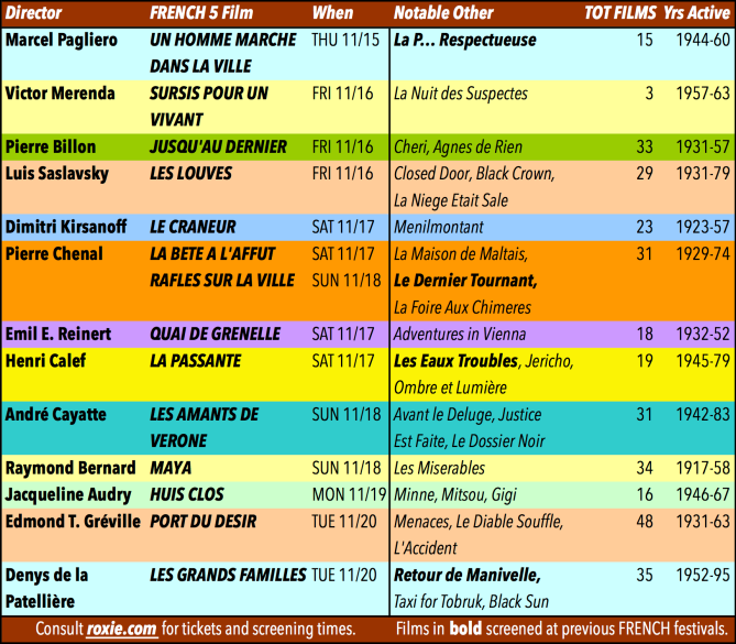 Unknown Directors FRENCH 5 chart rev 10-31-18.png